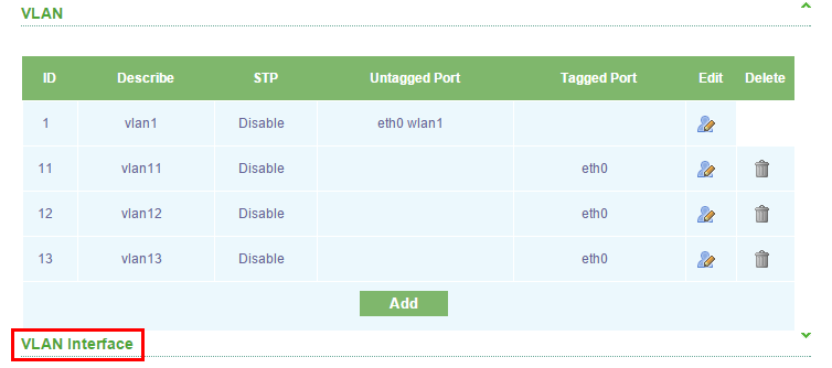 how to add port in vlan 1 interface