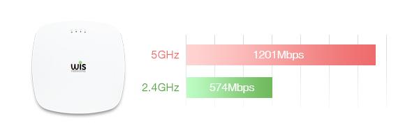 无线速率.jpg